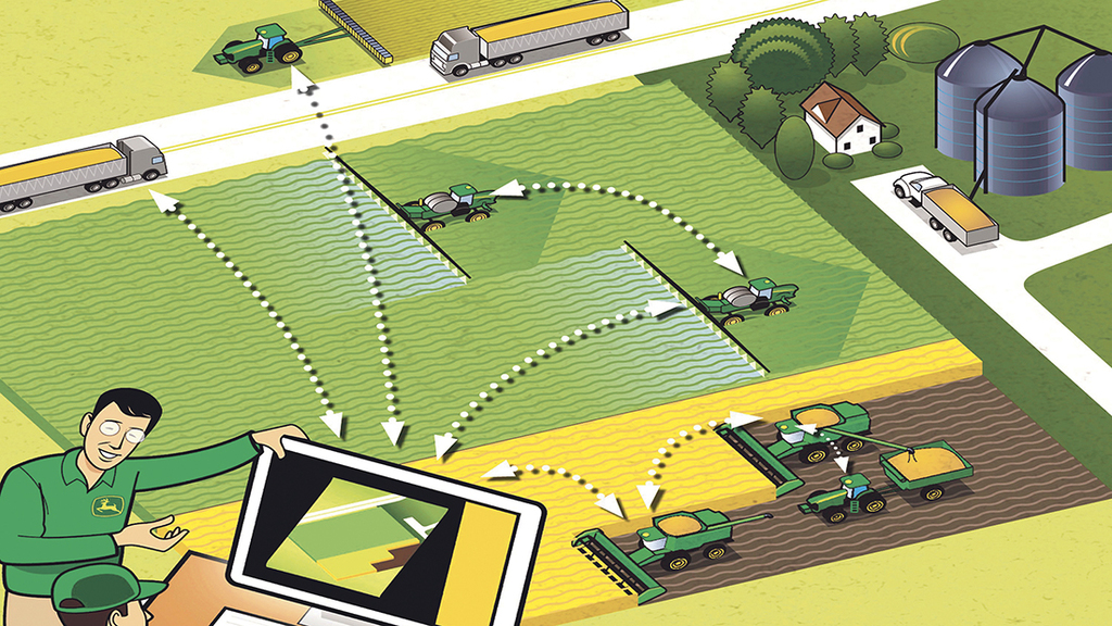 John Deere extends vision for FarmSight
