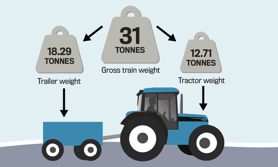 On A Tractor Trailer Weights : Vehicle train weight ideas