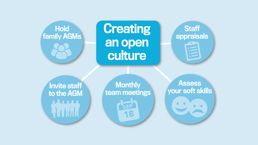 Creating an open culture