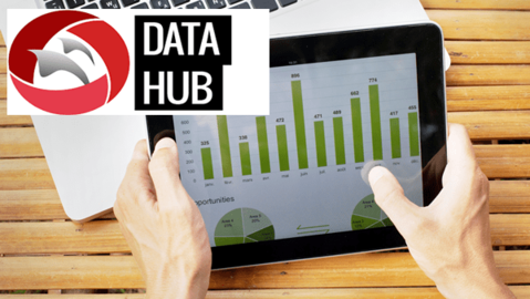 DataHub
